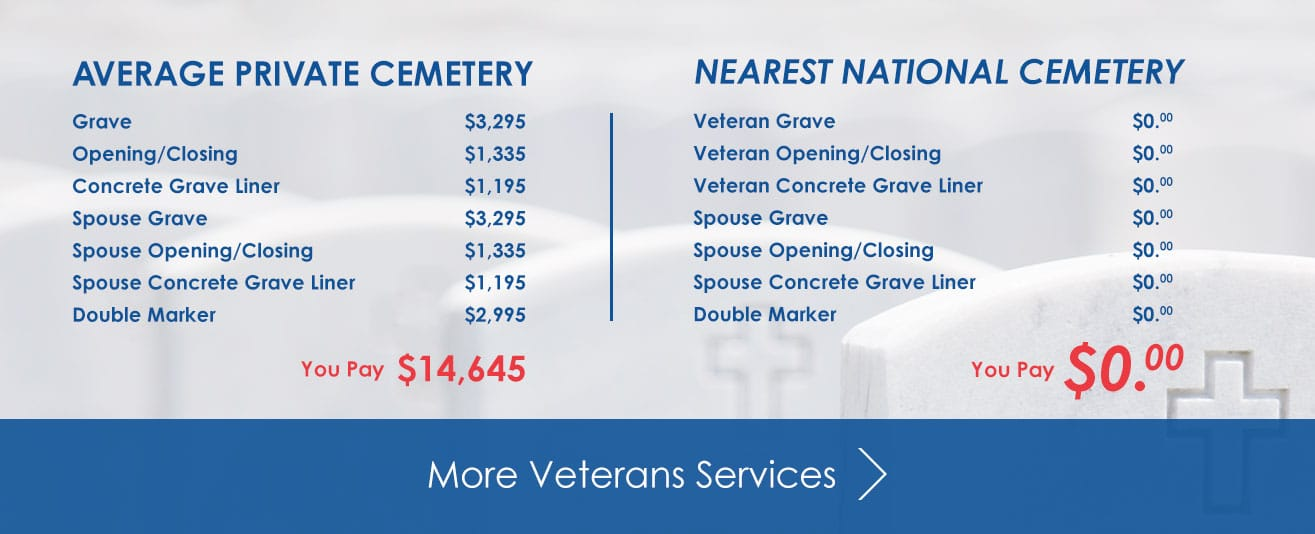 Home - Veterans Funeral Care